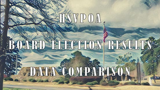 hot springs village board election comparison 2020